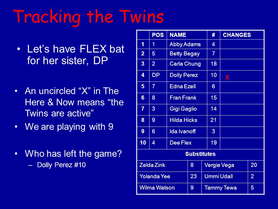 Tracking the Twins Let's have FLEX bat for her sister, DP