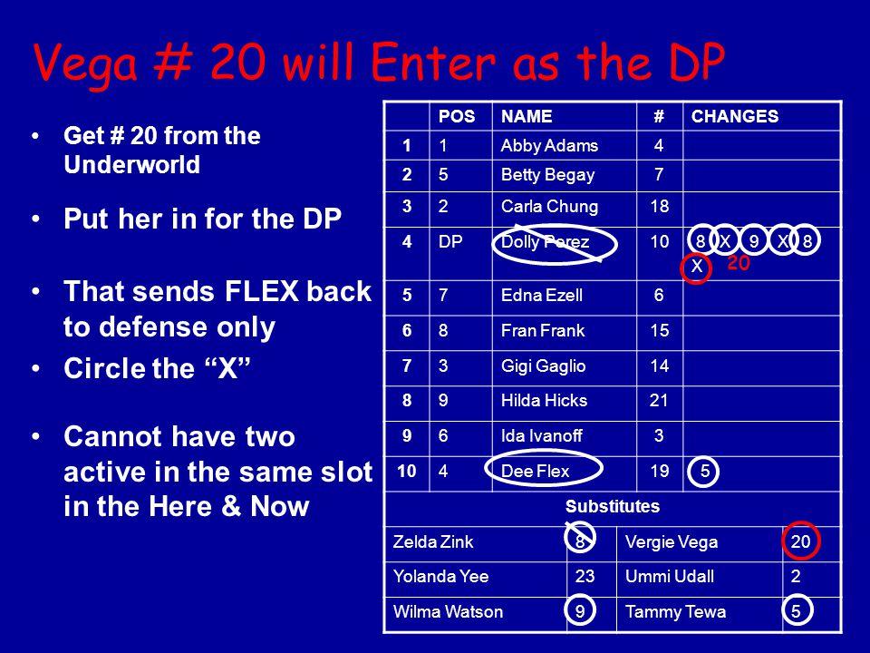 Vega # 20 will Enter as the DP