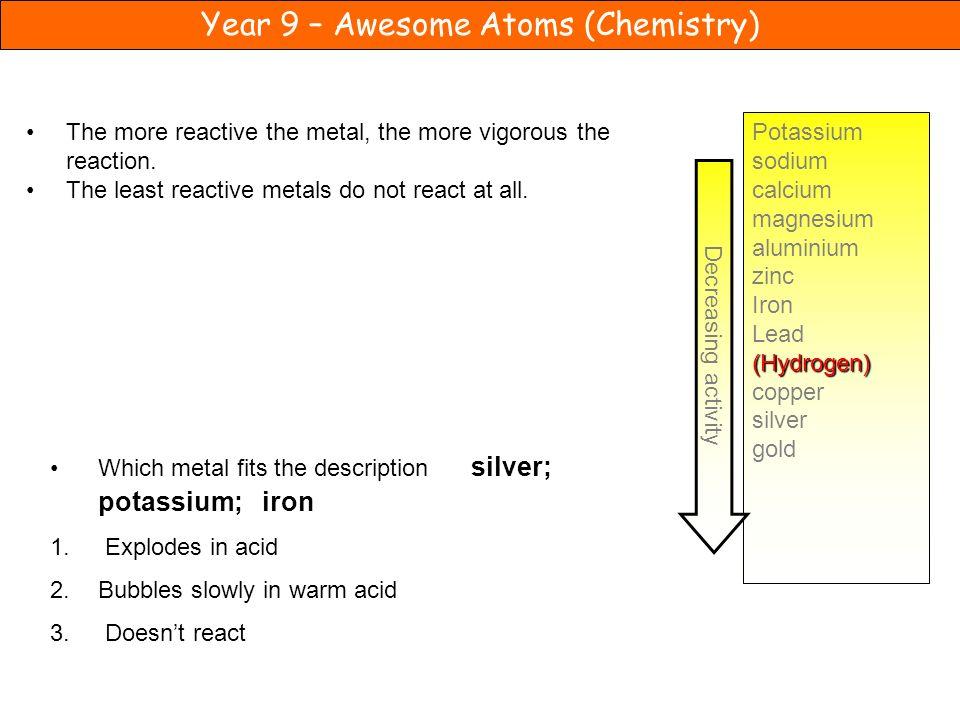 The more reactive the metal, the more vigorous the reaction.