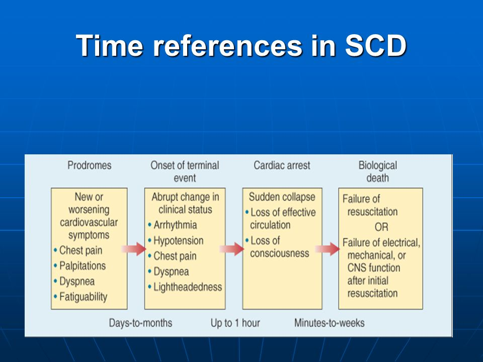 Time references in SCD