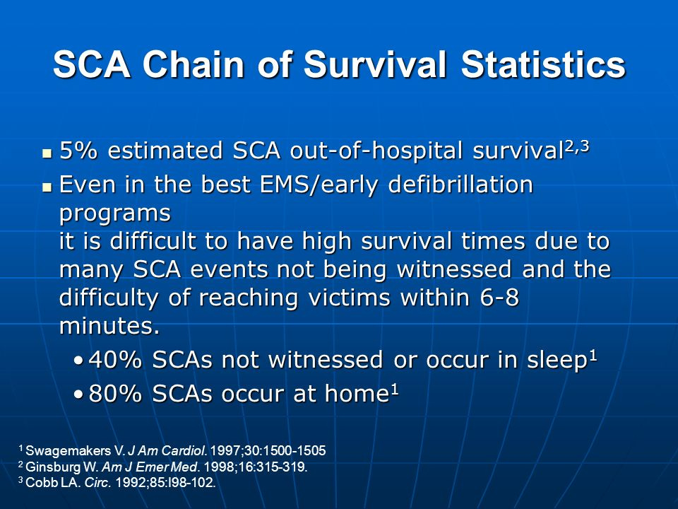 SCA Chain of Survival Statistics
