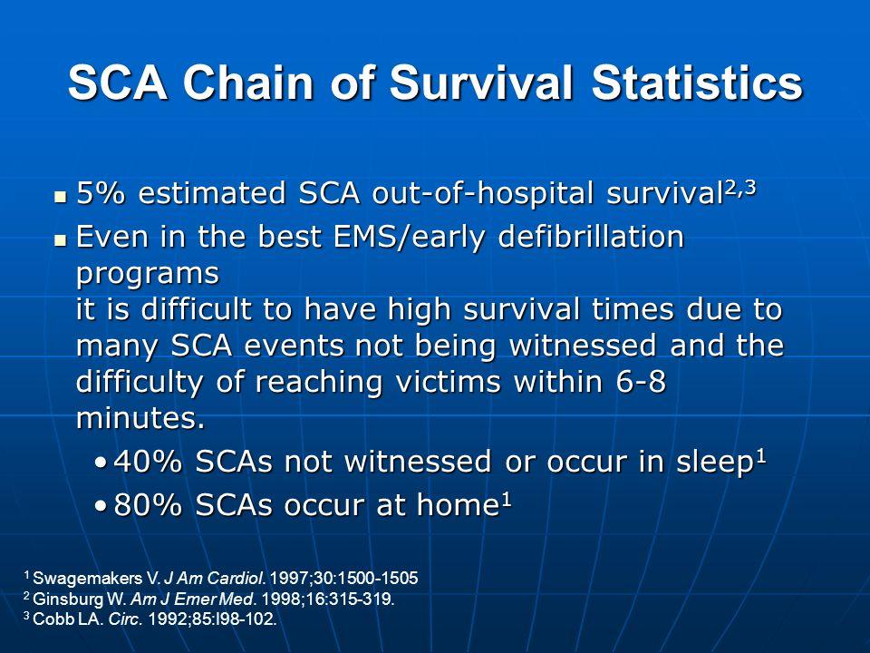 SCA Chain of Survival Statistics