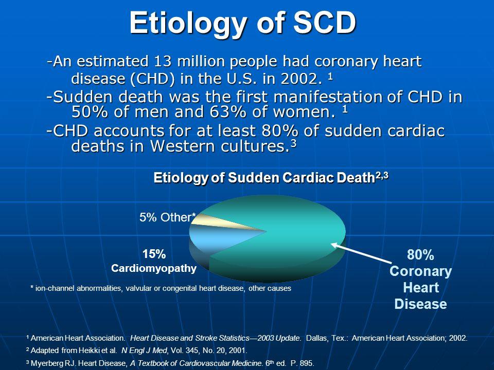 Etiology of Sudden Cardiac Death2,3