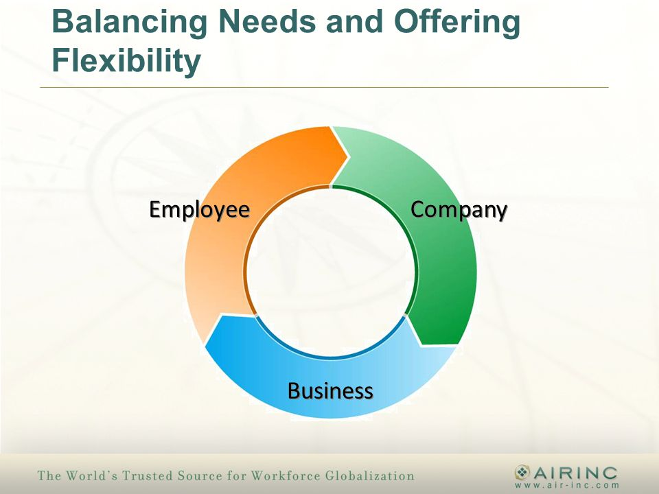 Balancing Needs and Offering Flexibility
