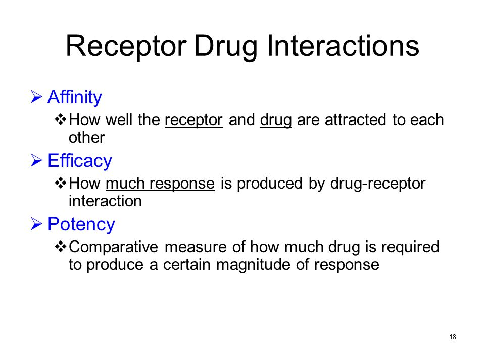 Receptor Drug Interactions