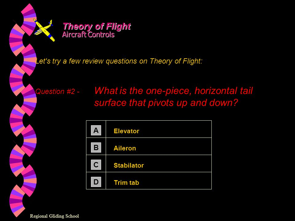 Theory of Flight Aircraft Controls