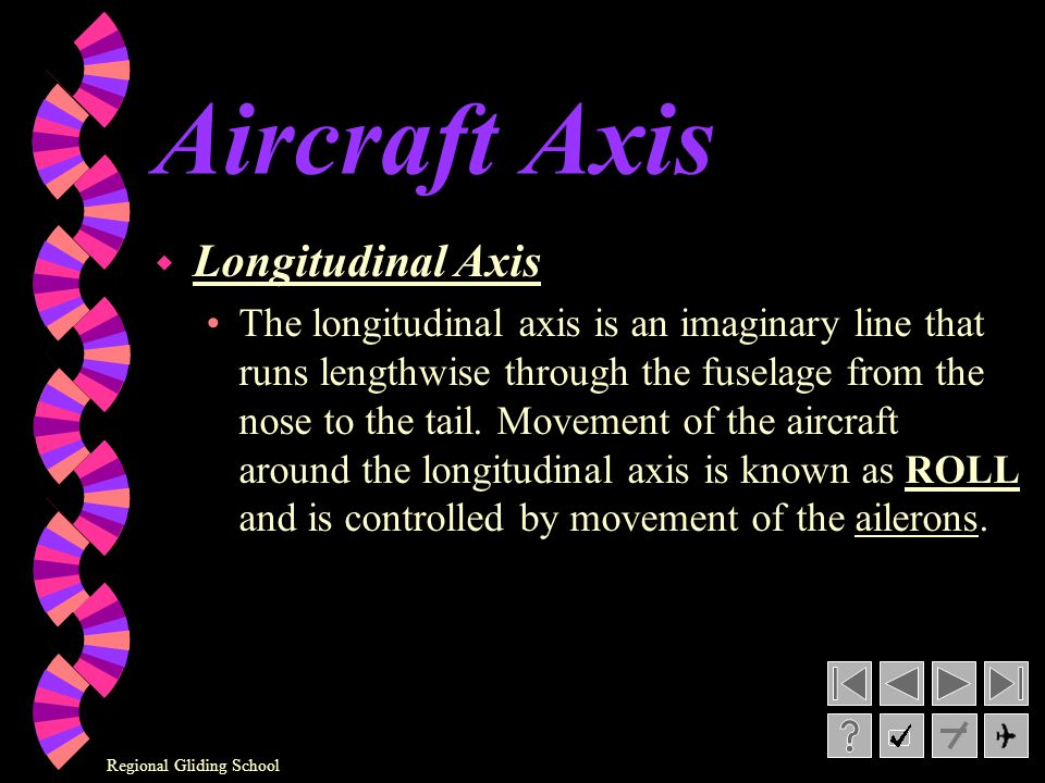Aircraft Axis Longitudinal Axis