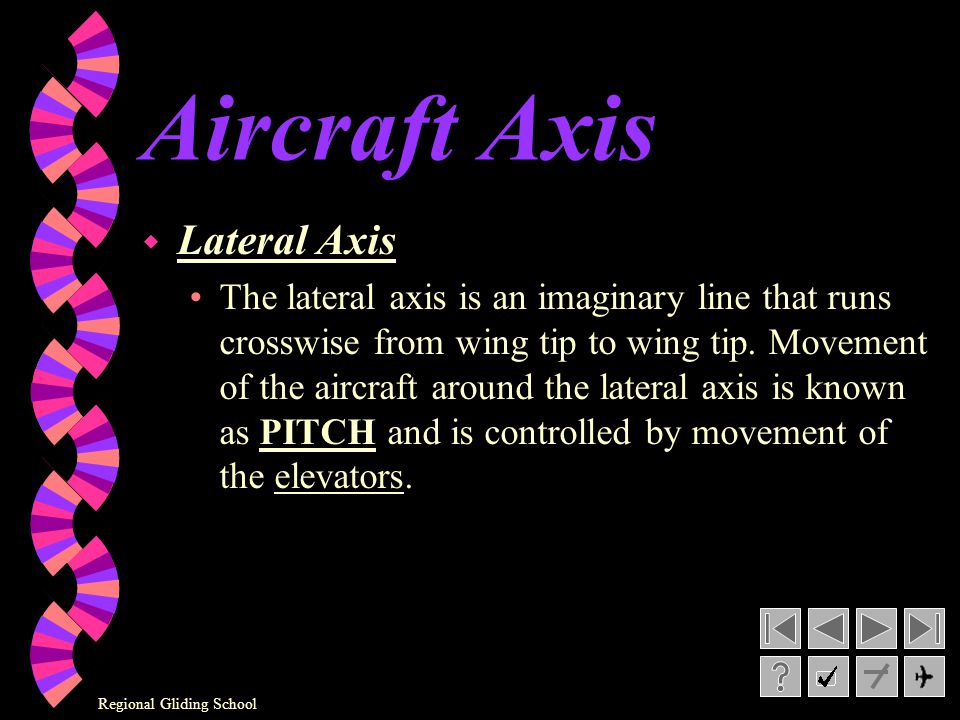 Aircraft Axis Lateral Axis