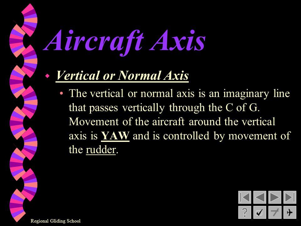 Aircraft Axis Vertical or Normal Axis
