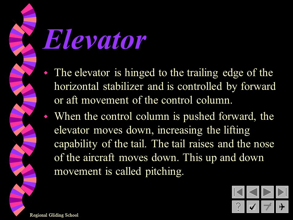 Elevator The elevator is hinged to the trailing edge of the horizontal stabilizer and is controlled by forward or aft movement of the control column.
