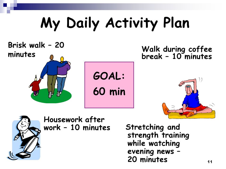 My Daily Activity Plan GOAL: 60 min Brisk walk – 20 minutes