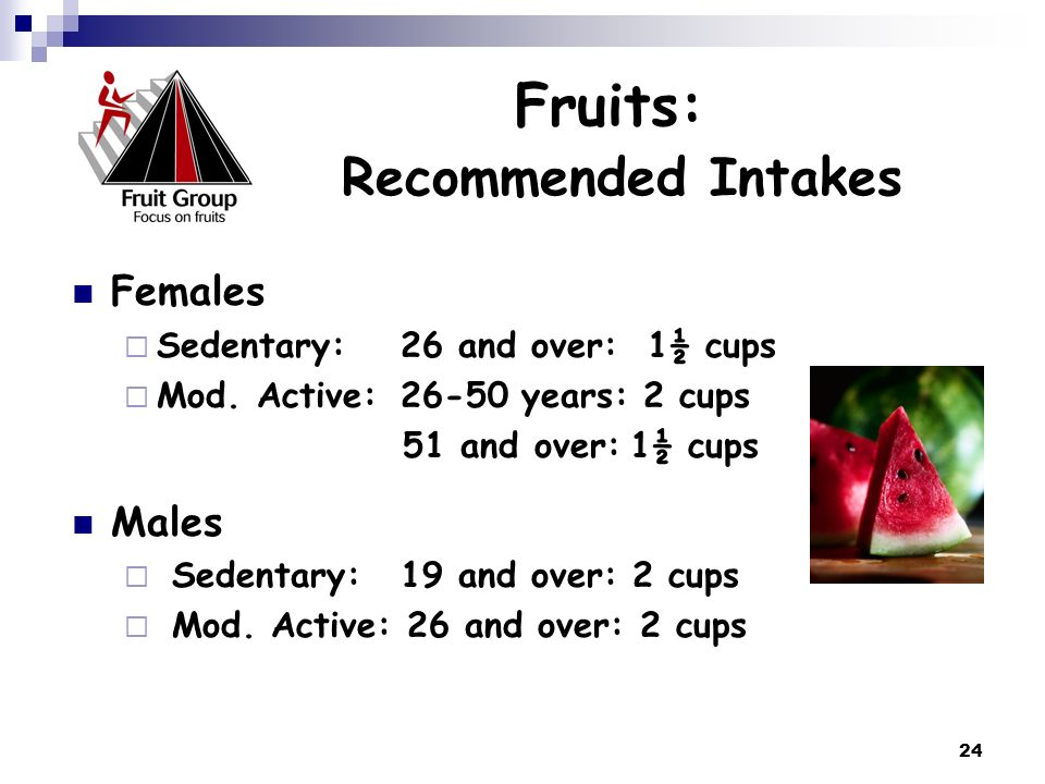 Fruits: Recommended Intakes