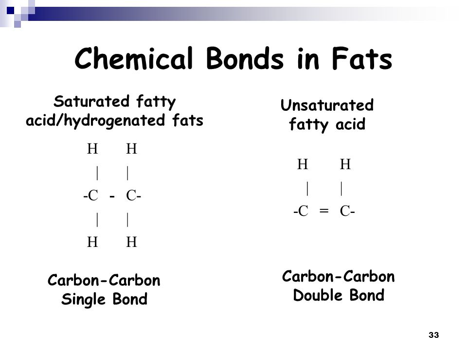 Chemical Bonds in Fats Saturated fatty acid/hydrogenated fats