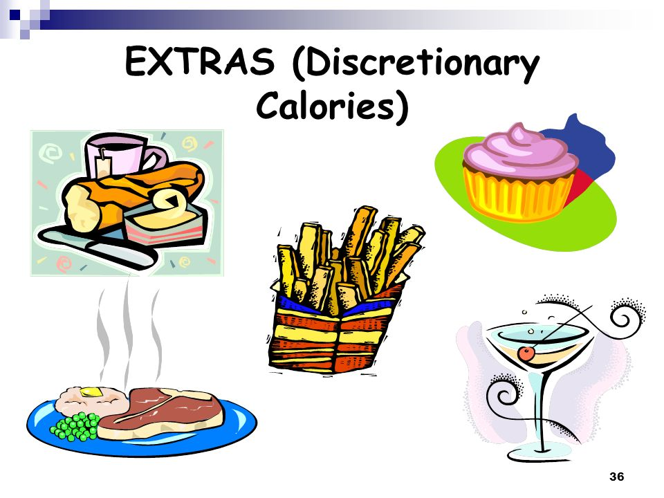 EXTRAS (Discretionary Calories)