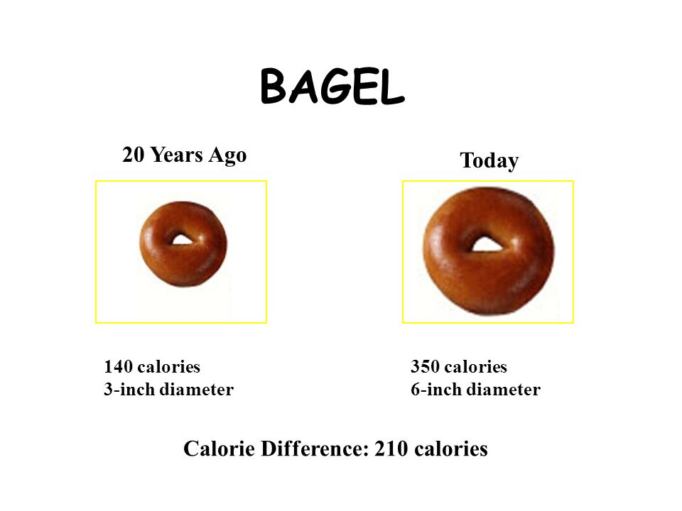 Calorie Difference: 210 calories