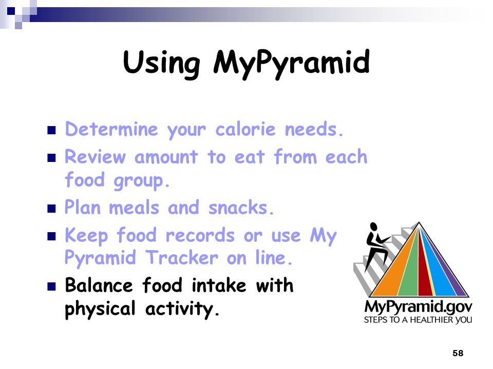Using MyPyramid Determine your calorie needs.