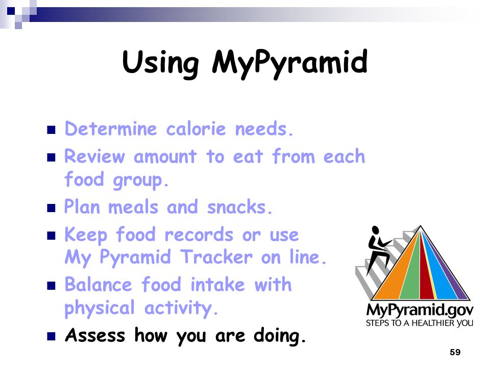 Using MyPyramid Determine calorie needs.