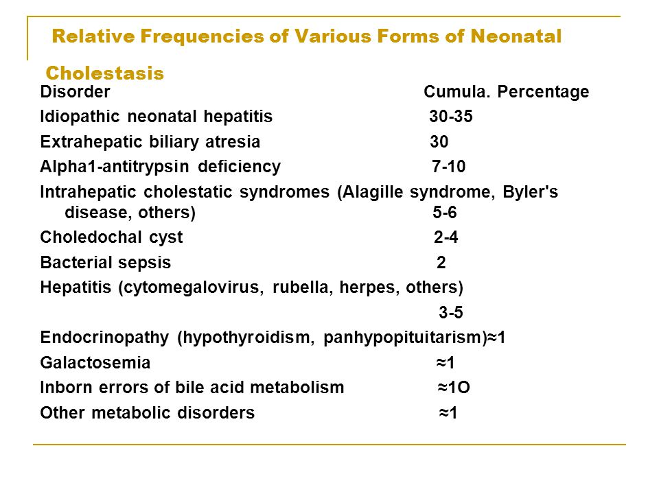 Relative Frequencies of Various Forms of Neonatal Cholestasis