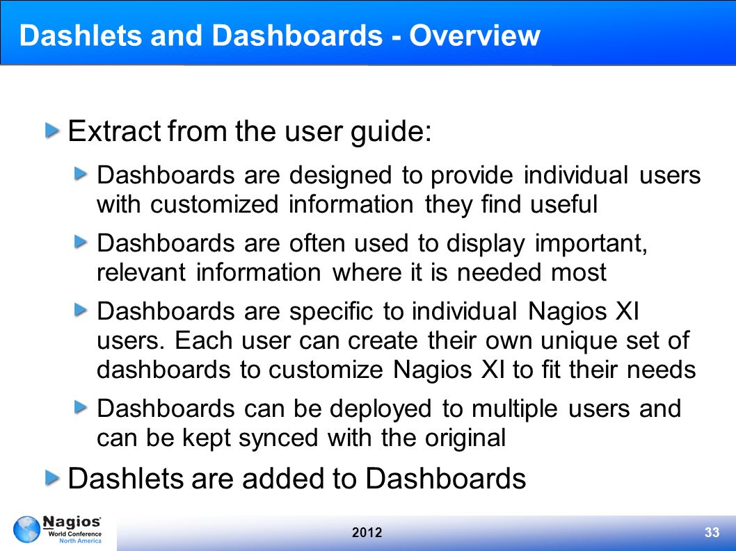 Dashlets and Dashboards - Overview