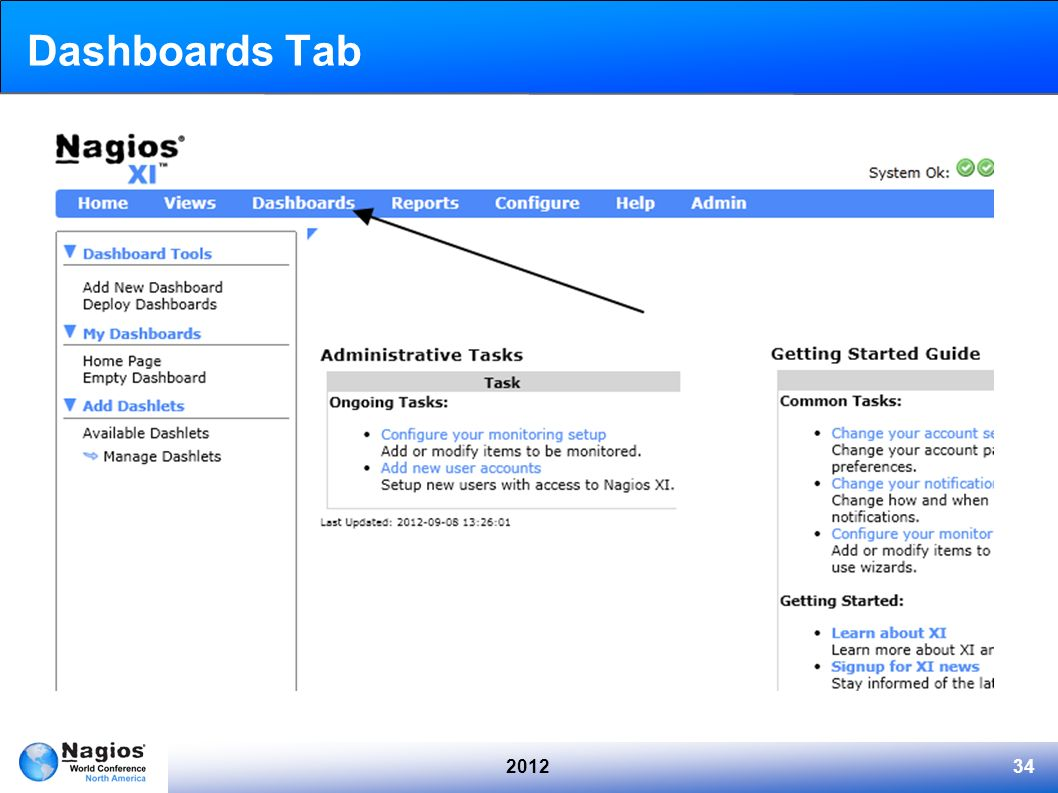 Dashboards Tab 2012 Here is the Dashboards tab.