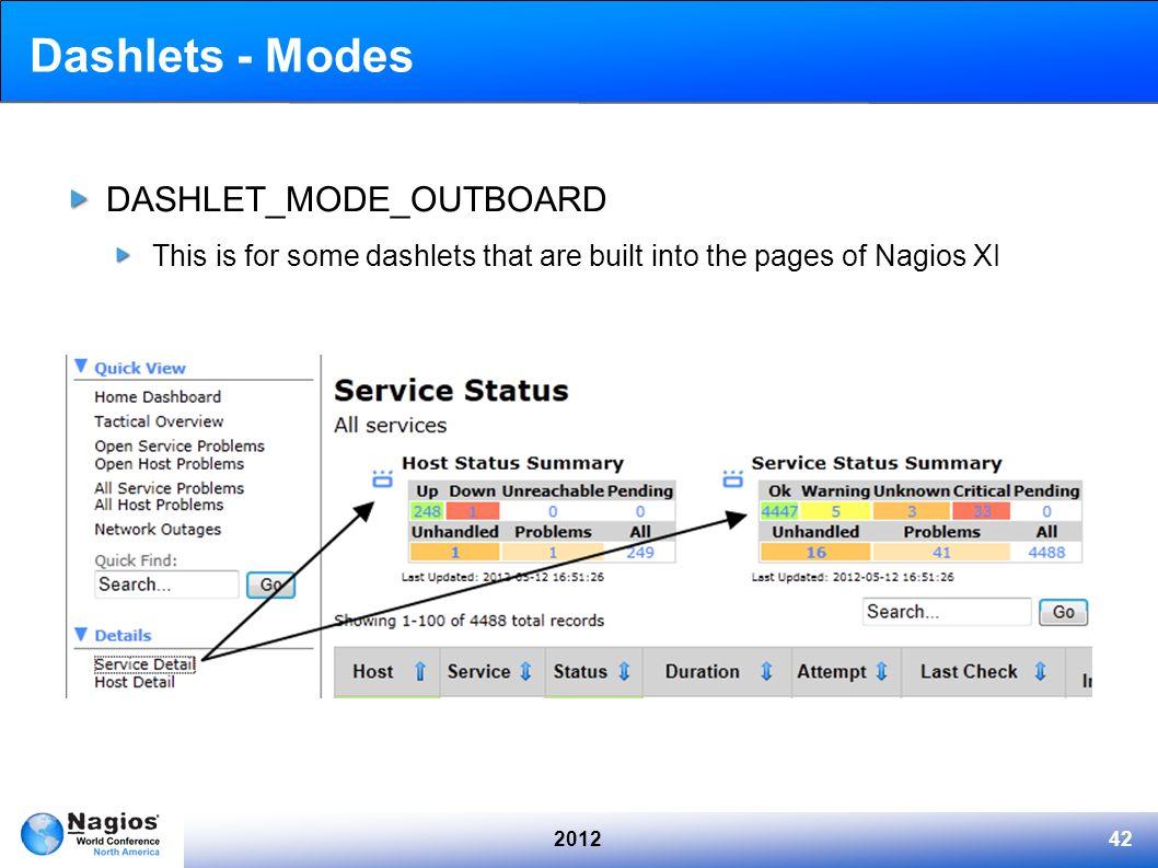 Dashlets - Modes DASHLET_MODE_OUTBOARD