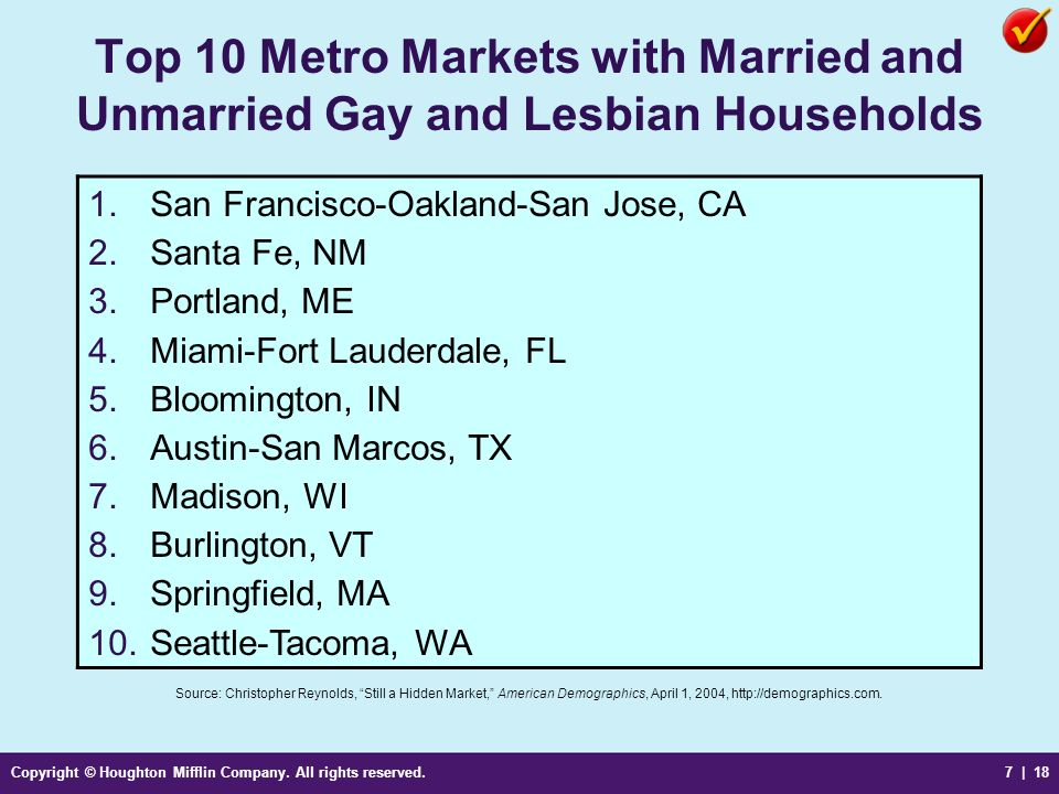 Top 10 Metro Markets with Married and Unmarried Gay and Lesbian Households