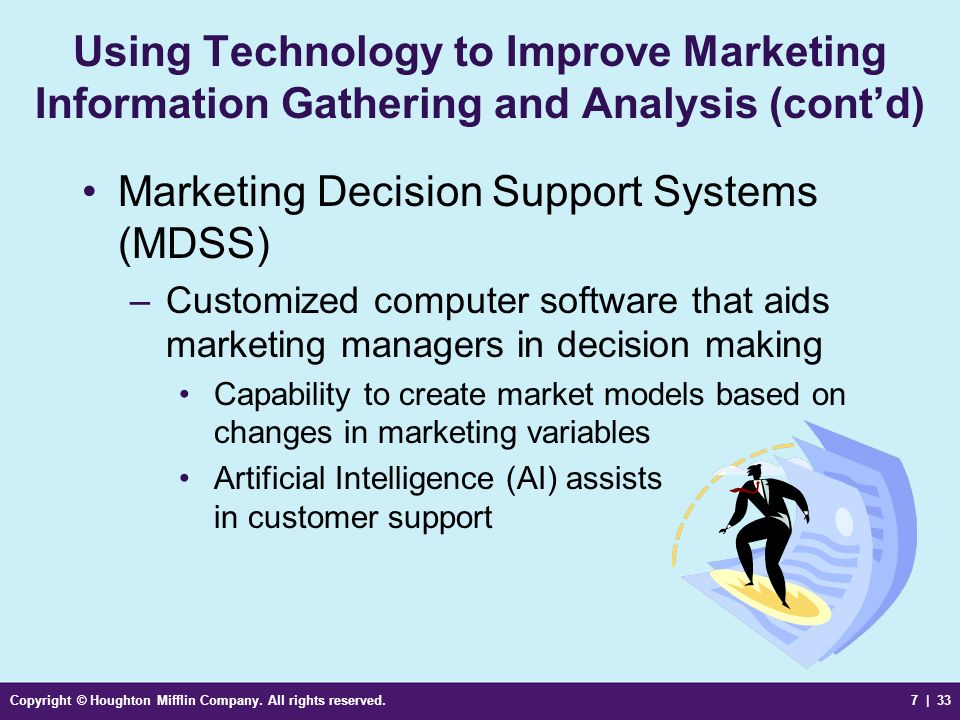 Marketing Decision Support Systems (MDSS)