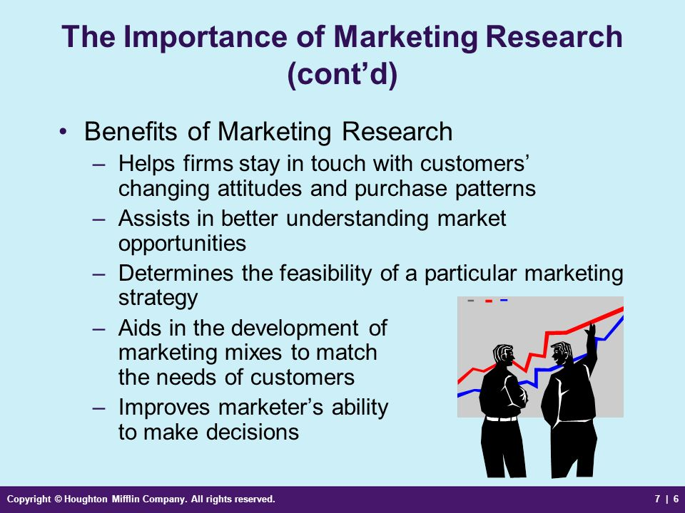 The Importance of Marketing Research (cont'd)