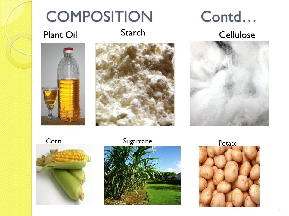 COMPOSITION Contd… Starch Plant Oil Cellulose Corn Sugarcane Potato