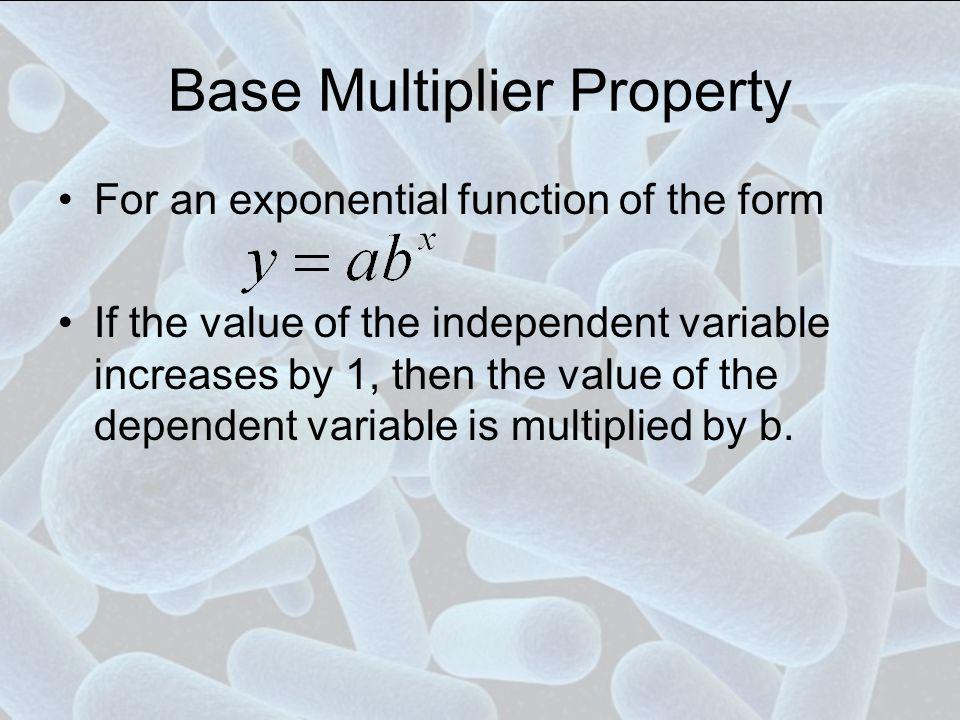 Base Multiplier Property