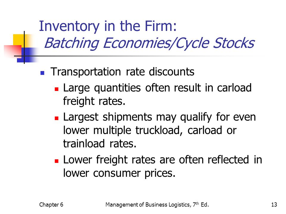 Inventory in the Firm: Batching Economies/Cycle Stocks
