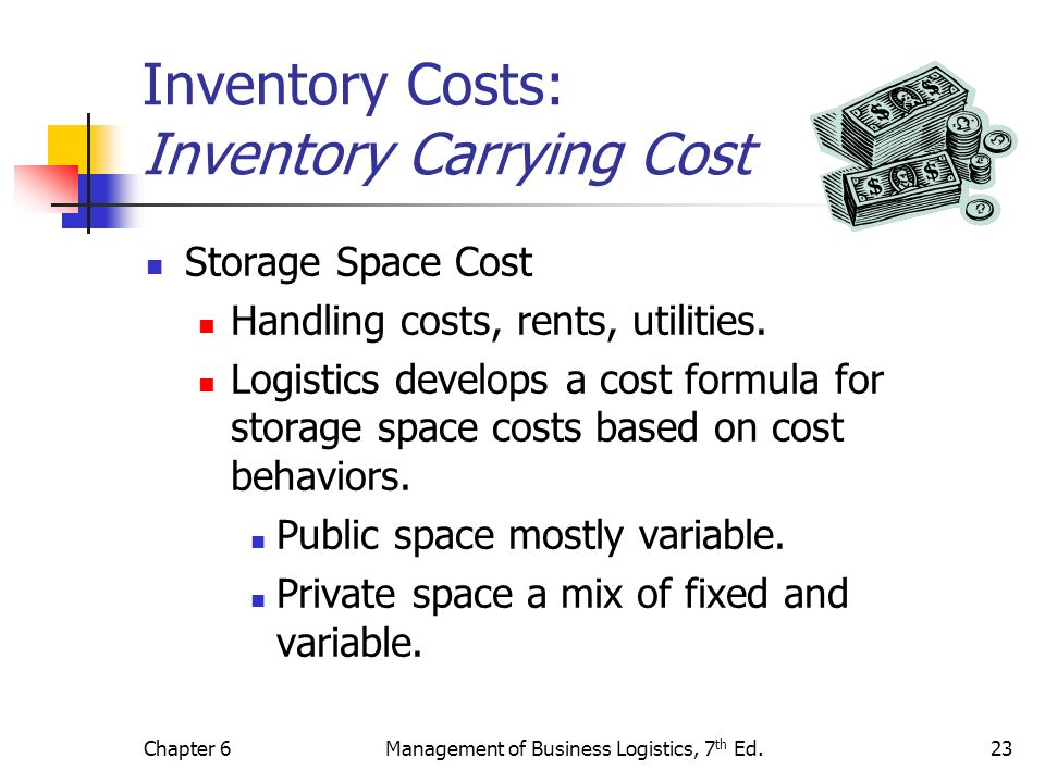 Inventory Costs: Inventory Carrying Cost