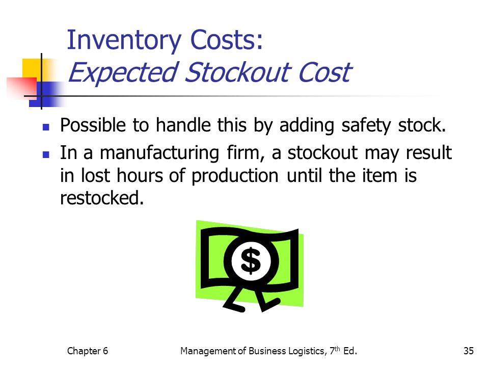 Inventory Costs: Expected Stockout Cost