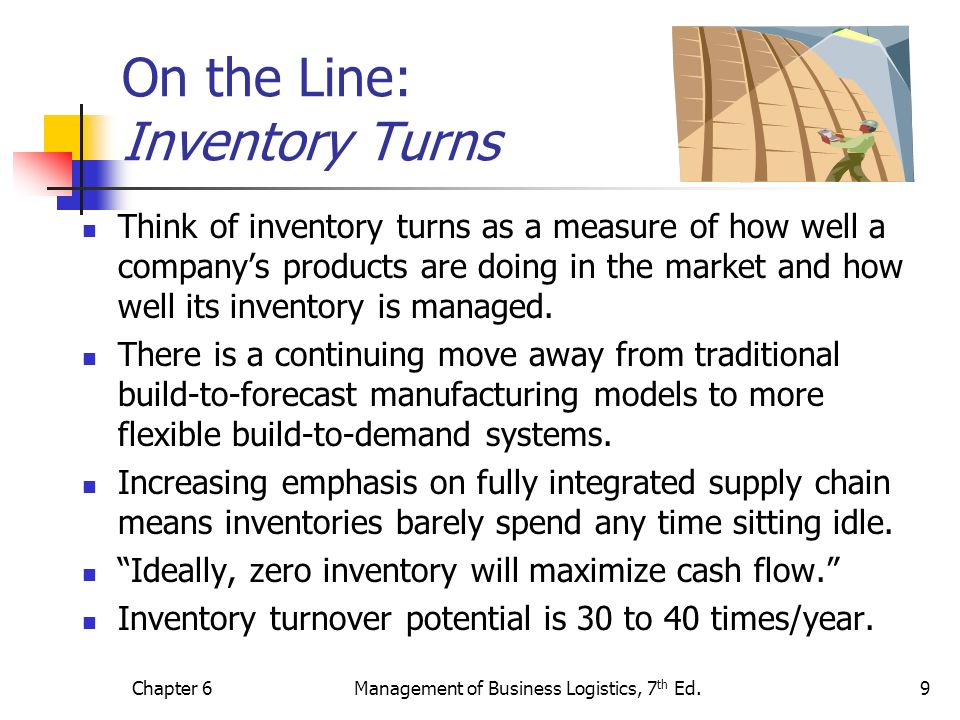 On the Line: Inventory Turns