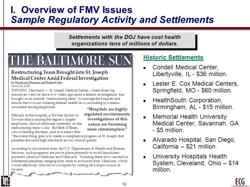 I. Overview of FMV Issues Sample Regulatory Activity and Settlements