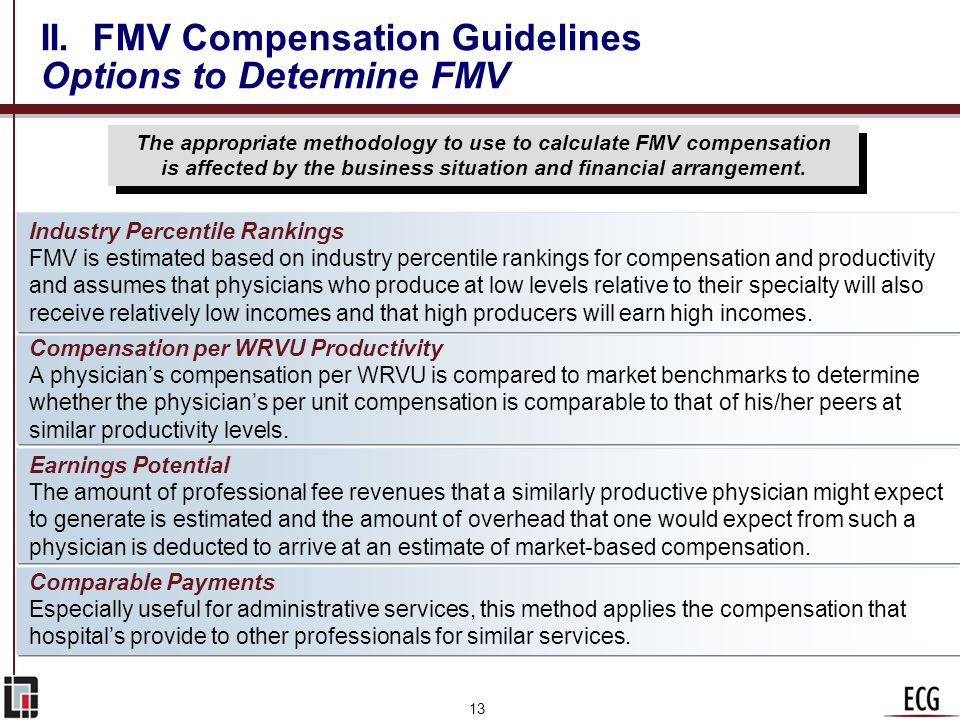II. FMV Compensation Guidelines Options to Determine FMV