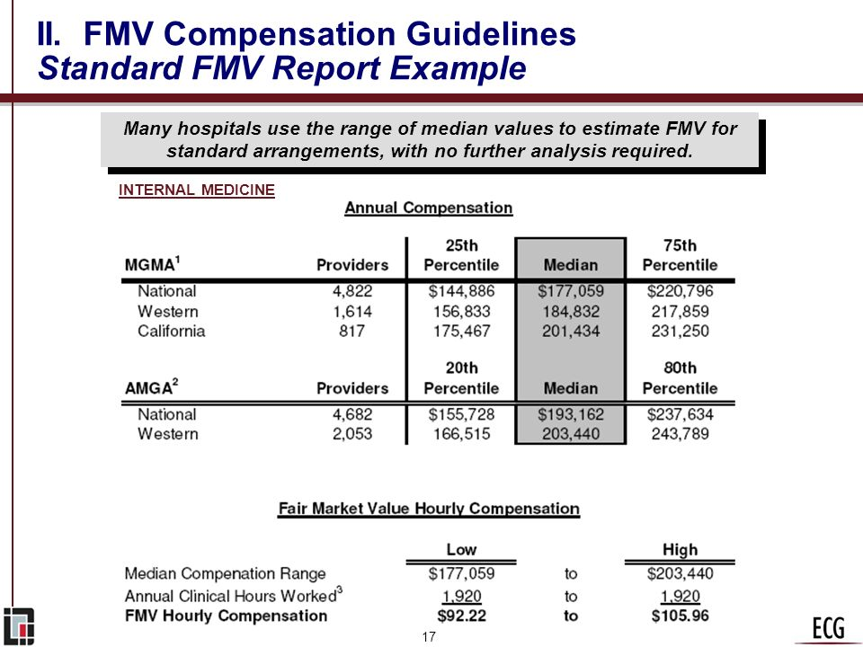 II. FMV Compensation Guidelines Standard FMV Report Example