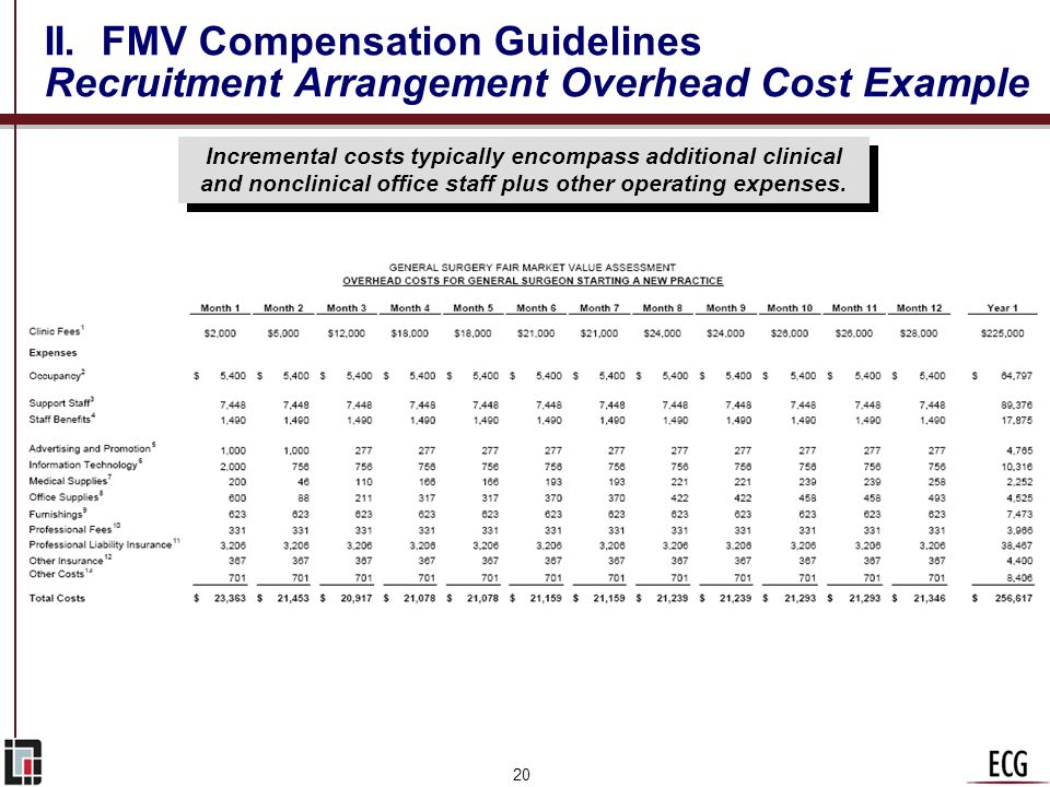 II. FMV Compensation Guidelines Recruitment Arrangement Overhead Cost Example