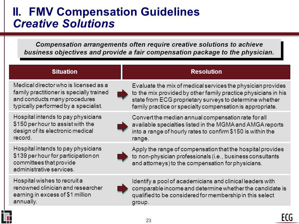 II. FMV Compensation Guidelines Creative Solutions