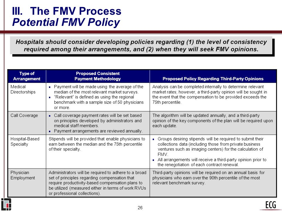 III. The FMV Process Potential FMV Policy