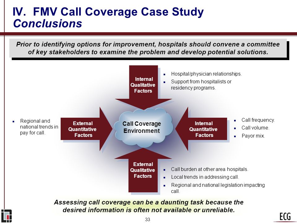 IV. FMV Call Coverage Case Study Conclusions