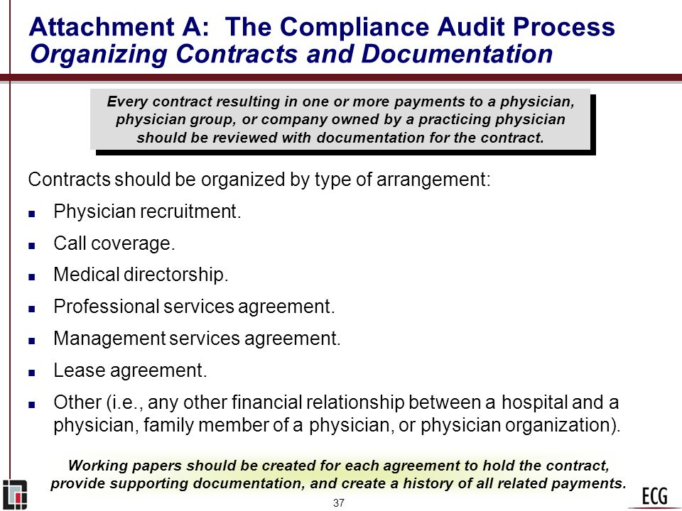 Attachment A: The Compliance Audit Process Organizing Contracts and Documentation