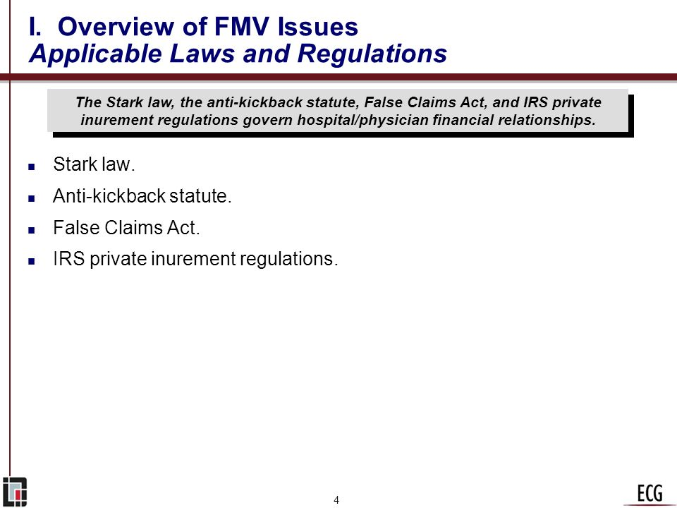 I. Overview of FMV Issues Applicable Laws and Regulations