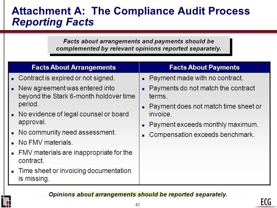 Attachment A: The Compliance Audit Process Reporting Facts