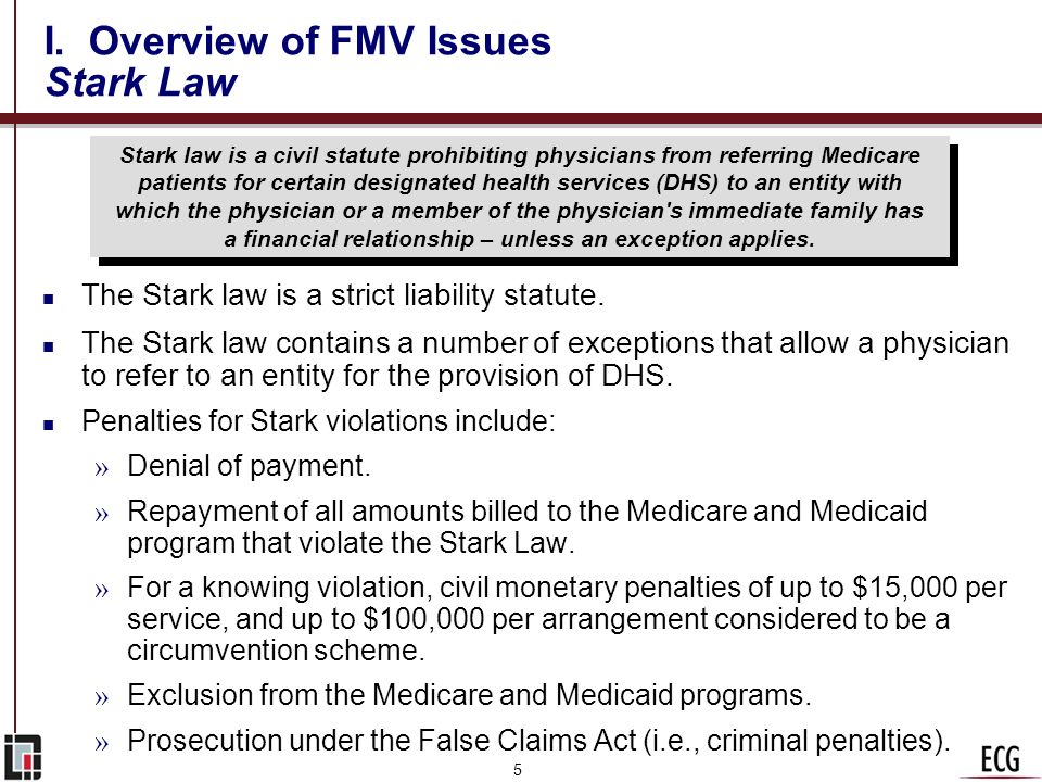 I. Overview of FMV Issues Stark Law