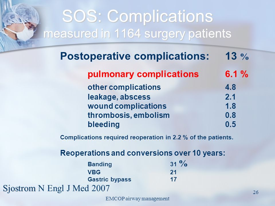 SOS: Complications measured in 1164 surgery patients