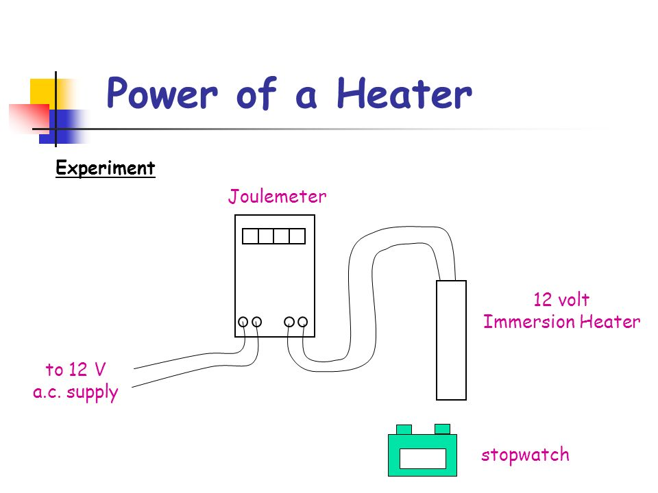 Power of a Heater Experiment Joulemeter 12 volt Immersion Heater