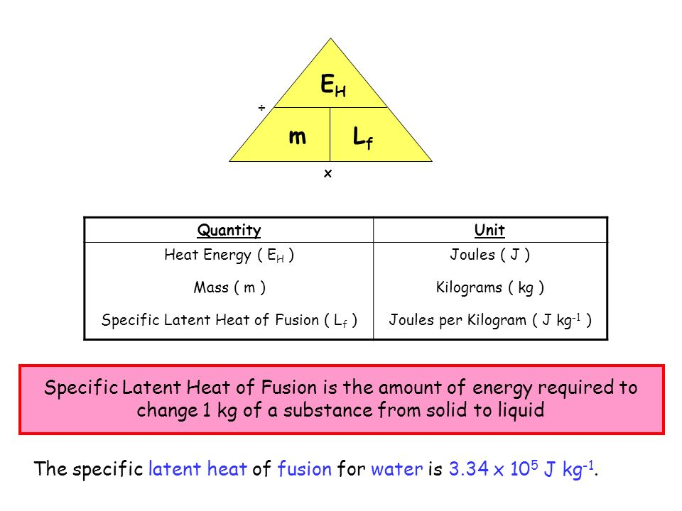 x ÷ EH. m. Lf. Quantity. Unit. Heat Energy ( EH ) Mass ( m ) Specific Latent Heat of Fusion ( Lf )