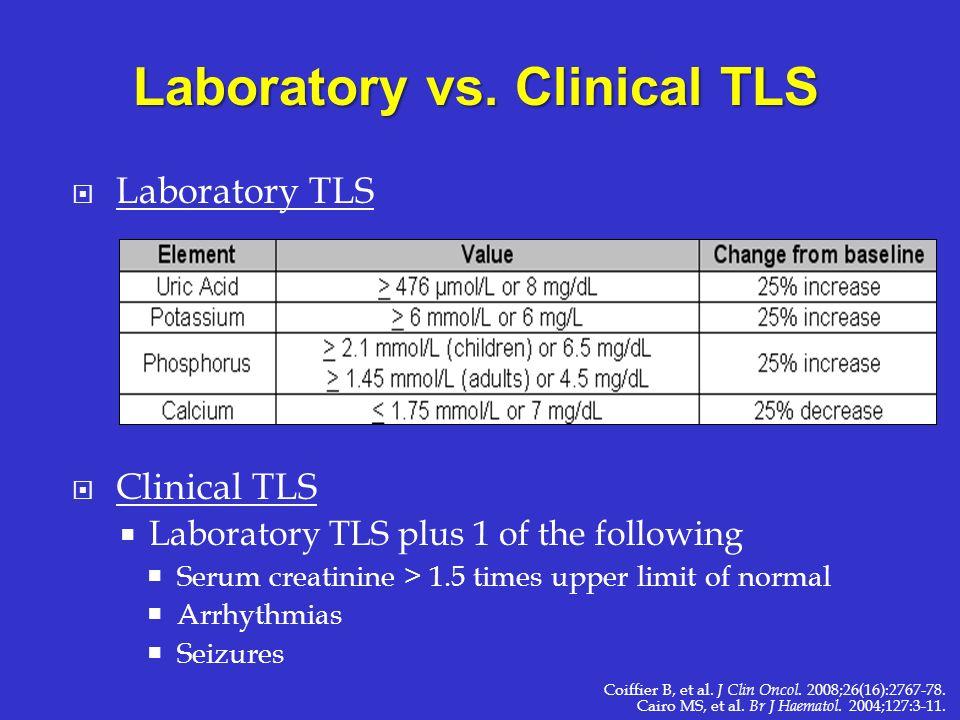 Laboratory vs. Clinical TLS