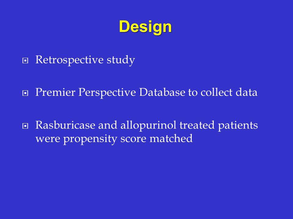 Design Retrospective study